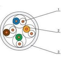 КПВ-ВП (350) 4х2х0,51 (UTP, U/UTP -cat.5е)